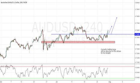 AUDUSD: Long AU on pullback into structure