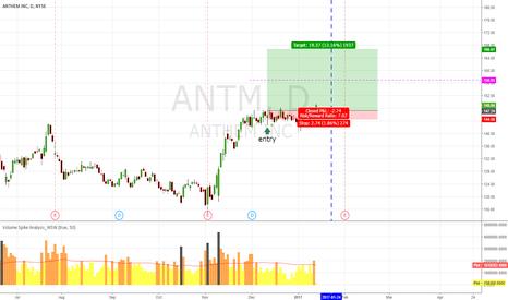 ANTM: ANTM Come Back