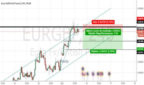 EURGBP: Cortos EUR/GBP