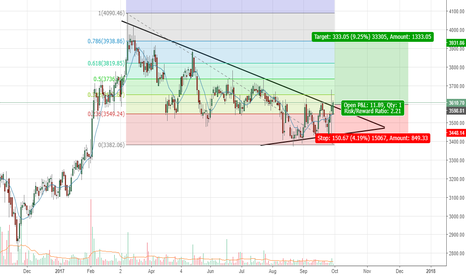 OFSS: OFSS - Symmetric Triangle break out