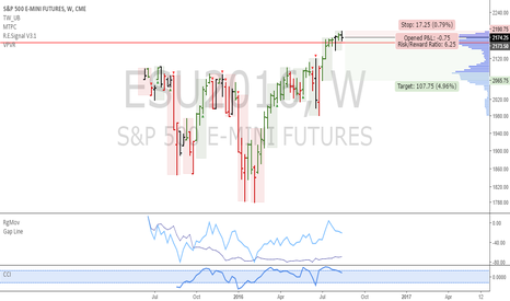 ESU2016: ES mini: There's a weekly short at play here