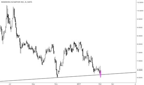 Ptu trading strategies