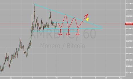 XMRBTC: XMR/BTC