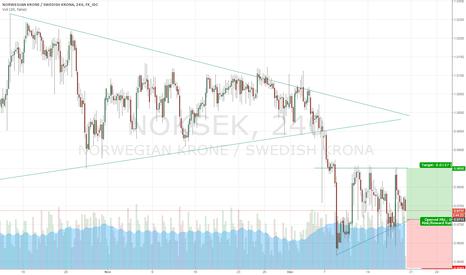 NOKSEK: Buy NOKSEK in th low 0.97