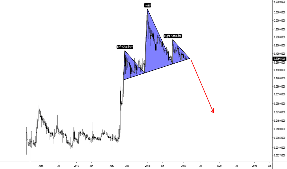XRPUSD: XRP Ripple Ponzi -> The scam is over. Time to dump on your @SS