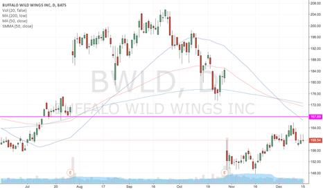 BWLD: Dead bird.