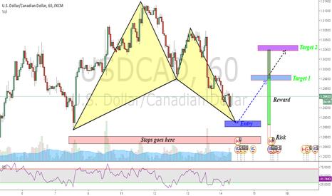 USDCAD: USDCAD Hourly : Long chance - Bullish Bat