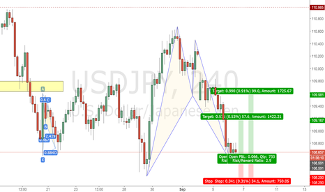 USDJPY: USDJPY  Long Bat