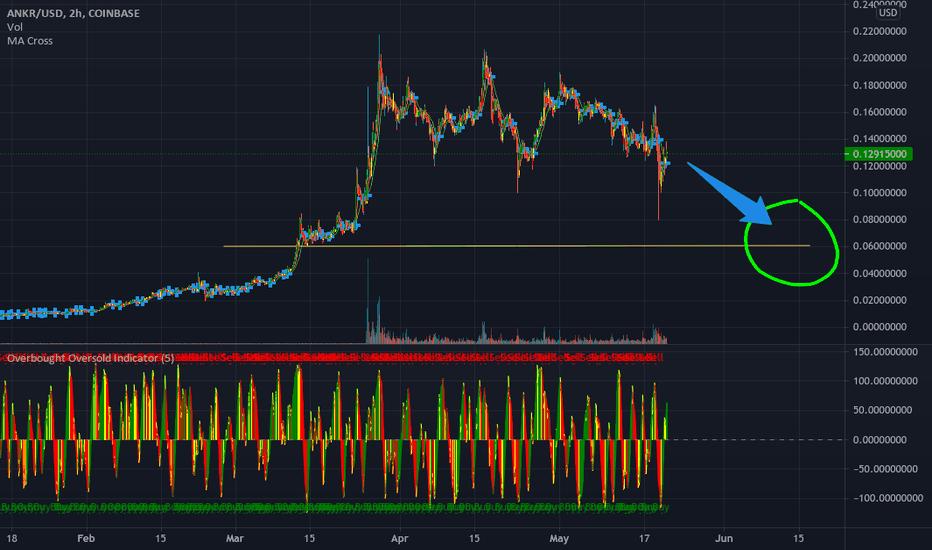 tradingview kraken btcusd