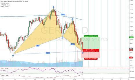 GER30: Dax gartley