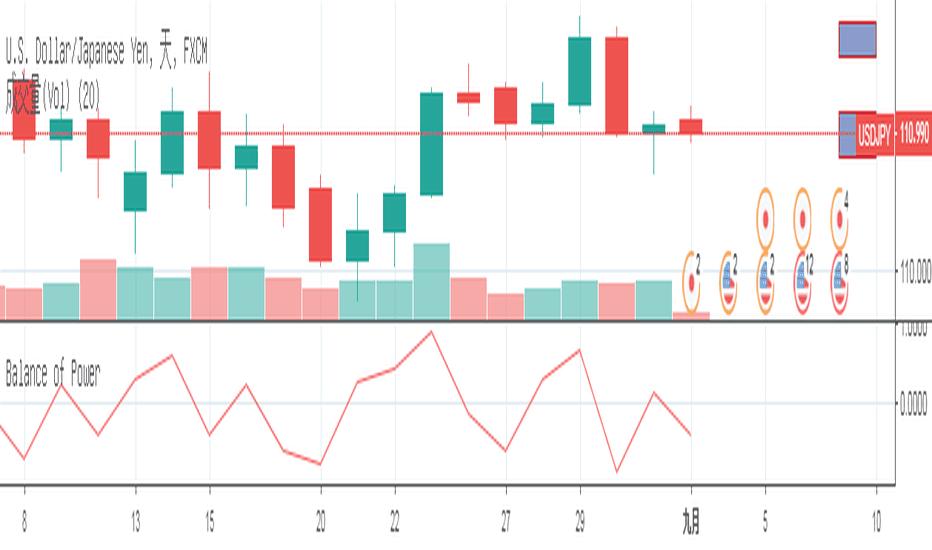 USDJPY: 美元/日元 当日内: 短期关键阻力位在111.15。