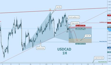 USDCAD: USDCAD Trendline Breakout: Sell Wave-(v) to Gartley