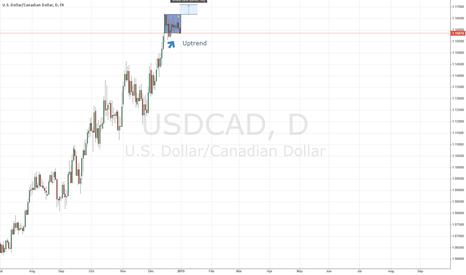 USDCAD: USDCAD - Bullish Rectangle Uptrend