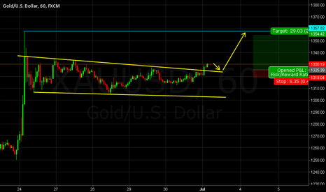 XAUUSD: GOLD UP TREND , LONG