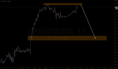 SPX500USD: nic one here as well