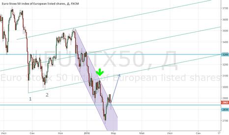 EUSTX50: STOXX 50 смотрит на север!
