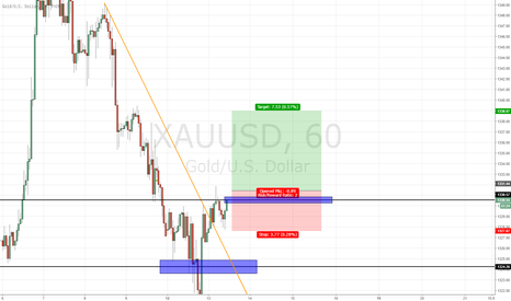 XAUUSD: GOLD - QUICK LONG POTENTIAL