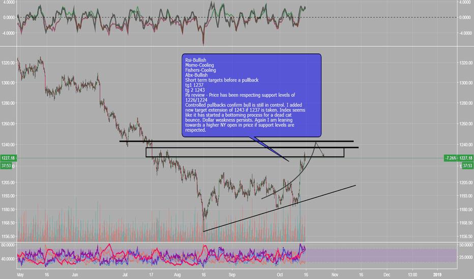 XAUUSD: Xauusd-Trend Continuation