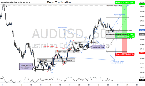 AUDUSD: TREND CONTINUATION ON THE AUDUSD (TRADE WALK THROUGH)