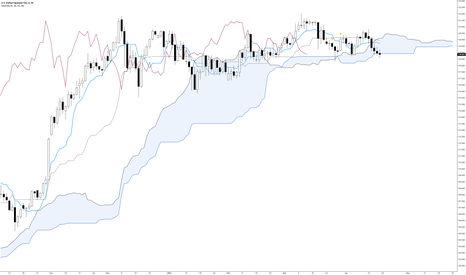 USDJPY: Clearing the cloud