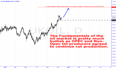 UKOIL: Brent OIL - The fundamentals..