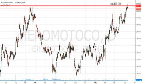 HEROMOTOCO: Hero Moto----Good Sell...
