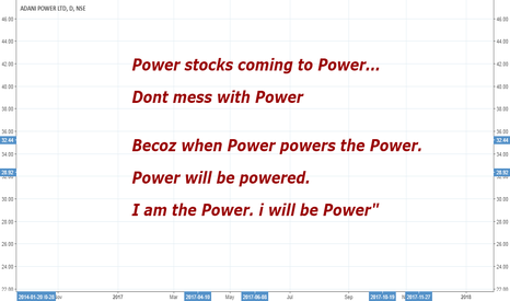 ADANIPOWER: Power stocks coming to Power..!!!