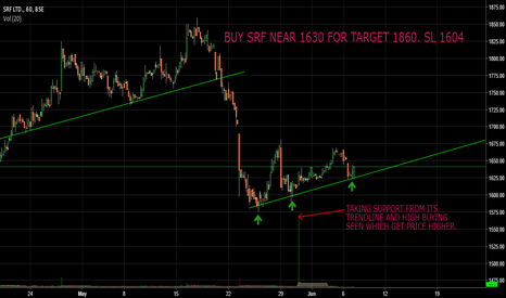 SRF: TAKING SUPPORT FROM ITS TRENDLINE AND HIGH BUYING SEEN WHICH GET