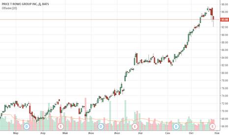 TROW: Покупка акций компании T. Rowe Price Group Inc