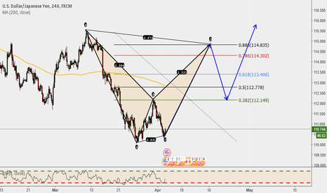 USDJPY: Possible move
