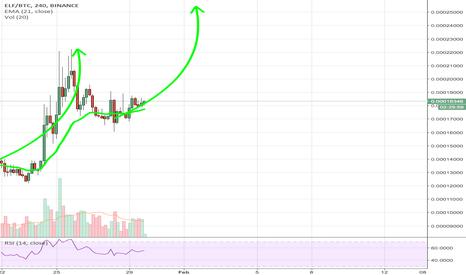 ELFBTC: ELF/BTC Buy Point for us!