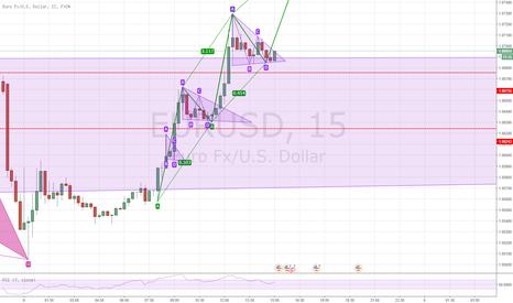 EURUSD: EUR/USD 15M neutrale fino alla rottura del triangolo.