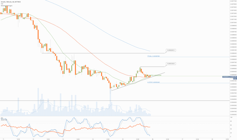 STRATBTC: Short Term Ride to the STRAT-osphere