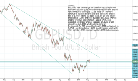 GBPUSD: GBPUSD: Sterling still showing upside potential from here