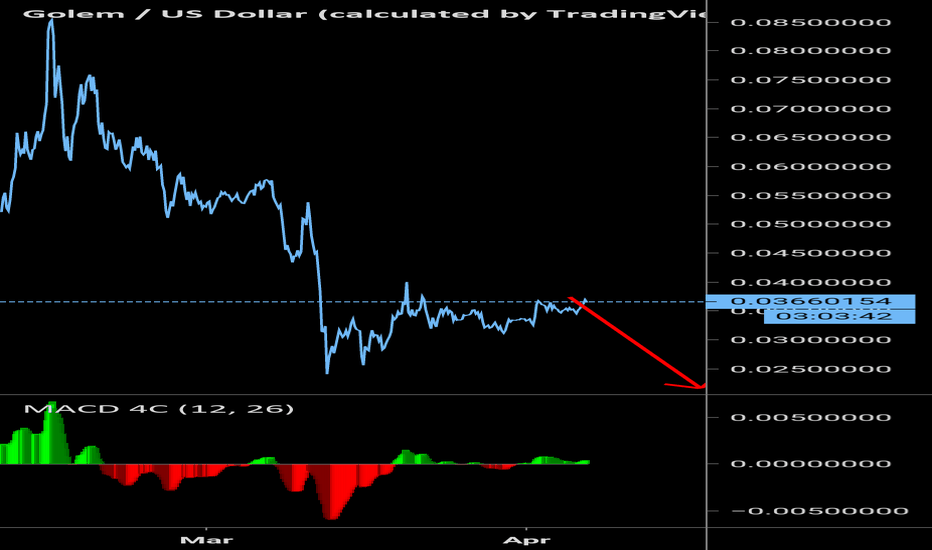 Bitcoin-Euro BTC/EUR aktueller Wechselkurs cofetariablanche.ro