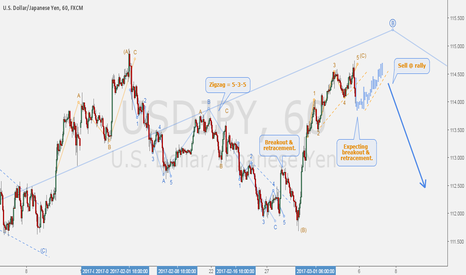 """USDJPY: USDJPY - Sell idea on hourly basis for upcome daily """"C"""" wave."""