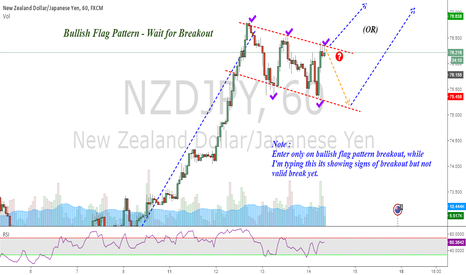 NZDJPY: NZDJPY - Awaiting Breakout Bullish Flag Pattern