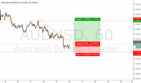 AUDUSD: AUDUSD POSSIBLE LONG