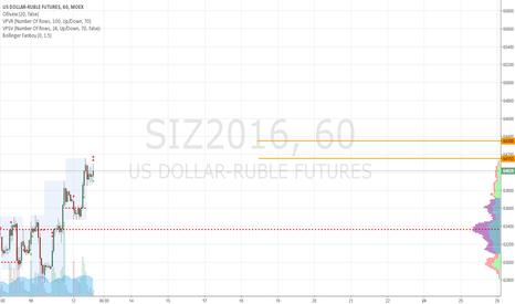 SIZ2016: Продаем Si