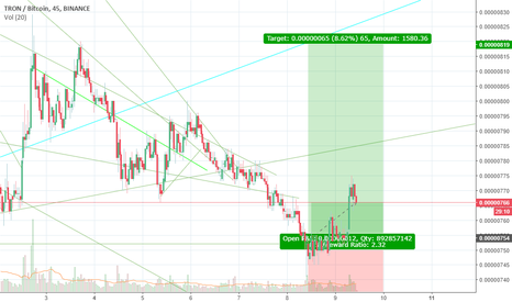 TRXBTC: target 8% seeinng a good backup