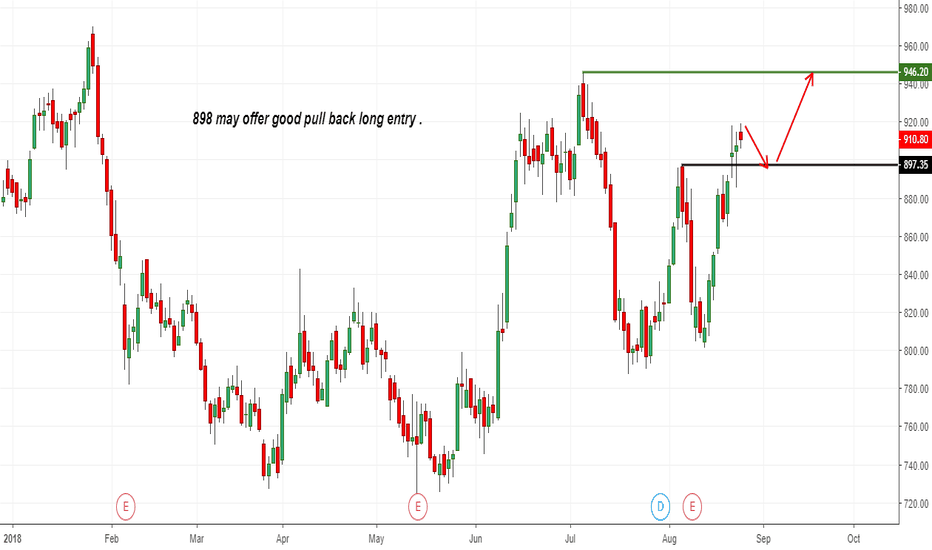 LUPIN: 898 may offer good pull back long entry .