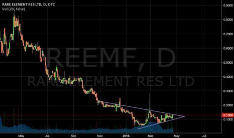 REEMF: Bottom Look