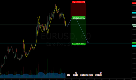 EURUSD: Second PULSE to short