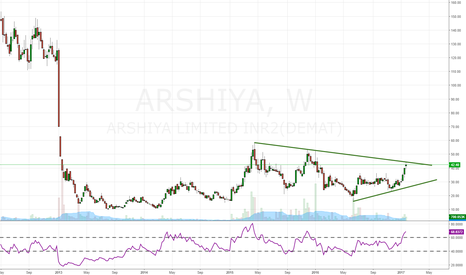 ARSHIYA: bottom fishing...