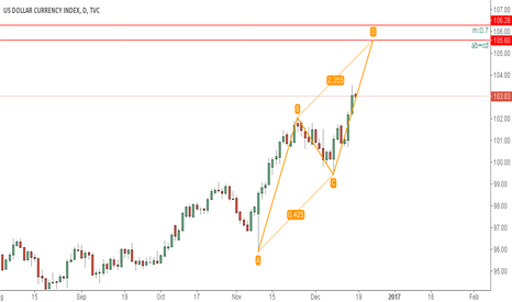 DXY: dxy potential ab=cd