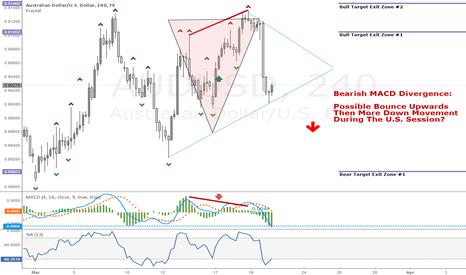 AUDUSD: AUD/USD - 4H Chart {More Pending Bearish Fractal Divergence?}