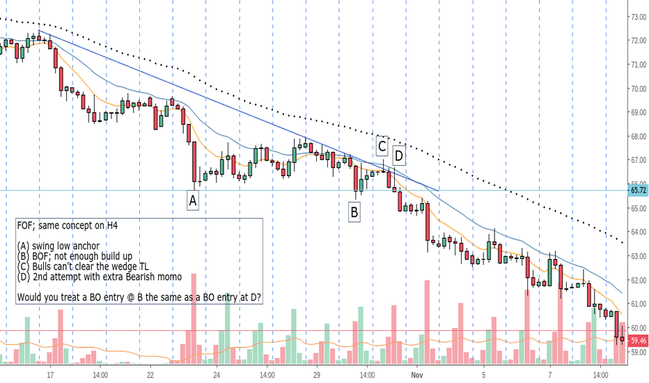 CL1!: 2nd chance entries (CL)