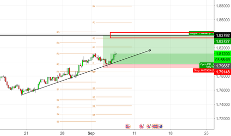 GBPNZD: Holding Long