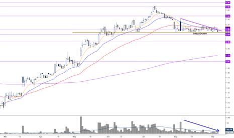 GV: short breakdown <2.9