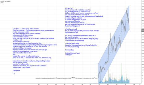 LTCUSD: ''one out of 1.5 million'' ... my tribute to TradingView